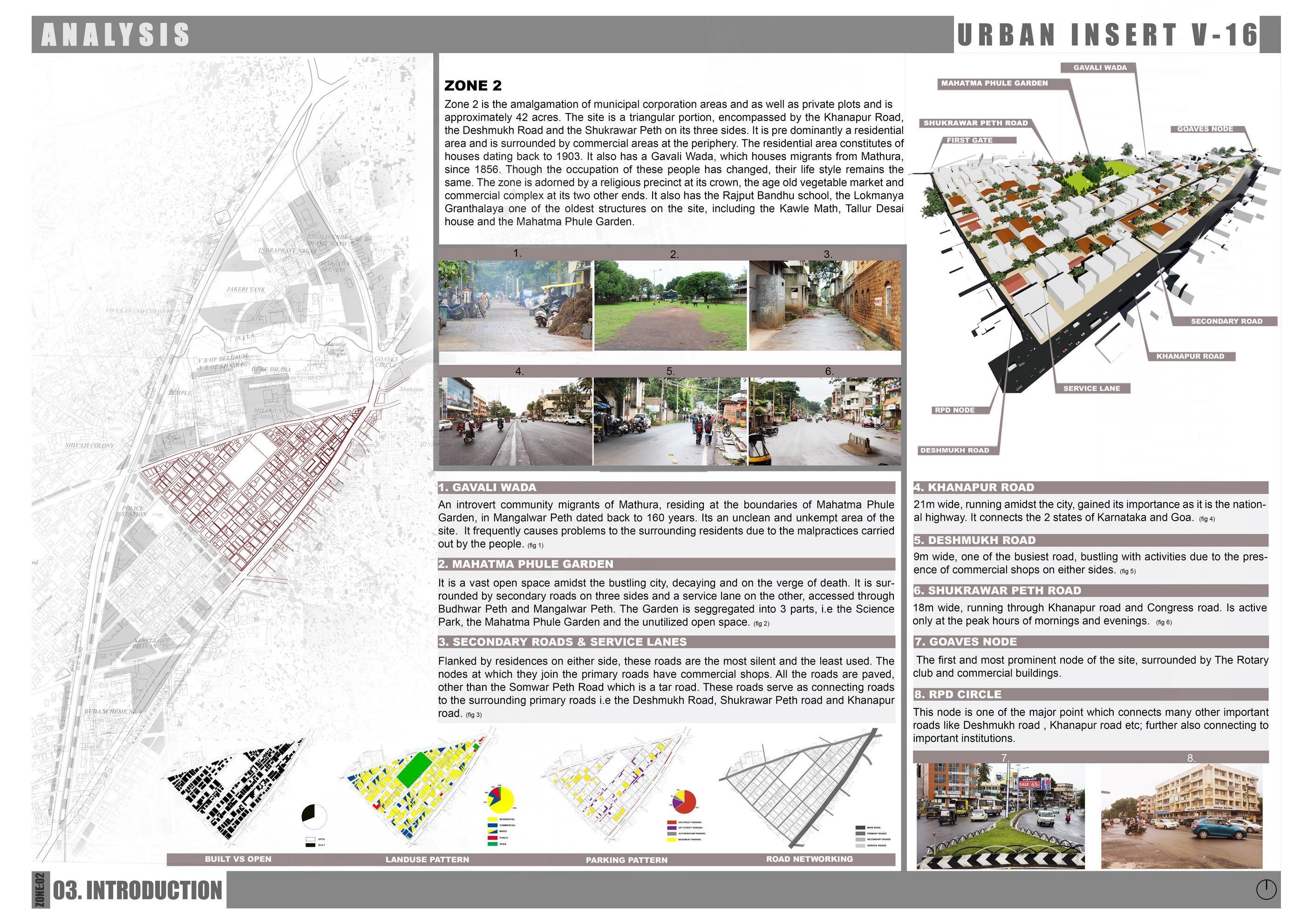 urban design  site analysis  u0026 documentation