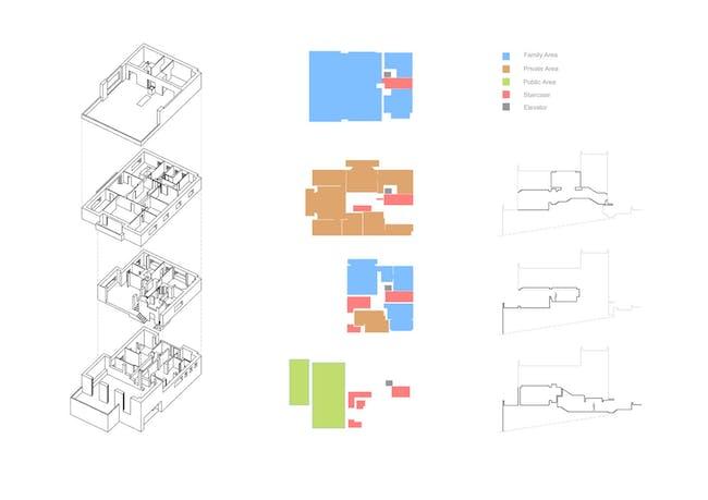Villa Muller via Ashley_vey http://arch1201ashleyzheng.blogspot.com/2012/03/project1-villa-muller-analysis.html