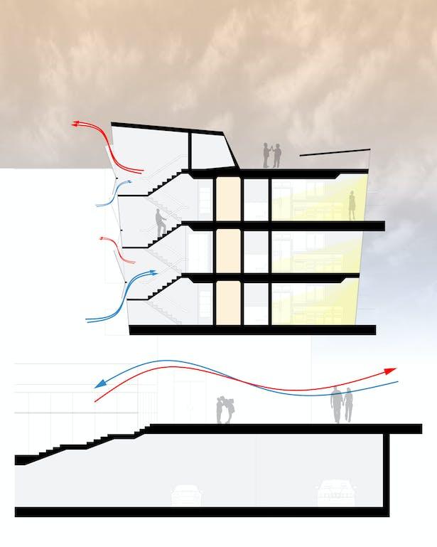 Environmental Section through Housing