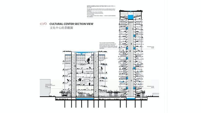 Section A-A (Image: KAMJZ)