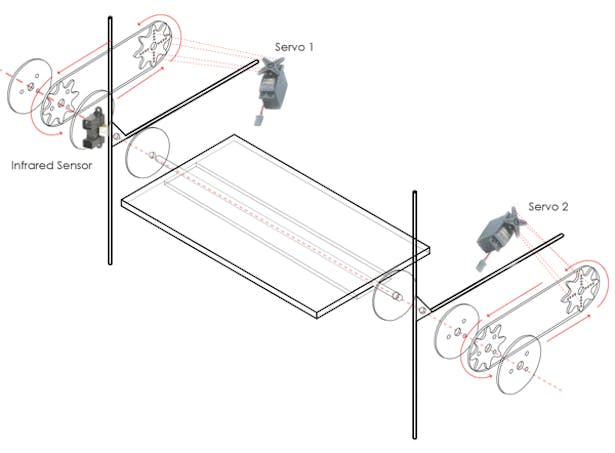 Kinetic Screen Assembly