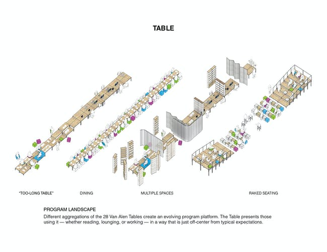 Ground/Work Competition Finalist Entry by Of Possible Architectures