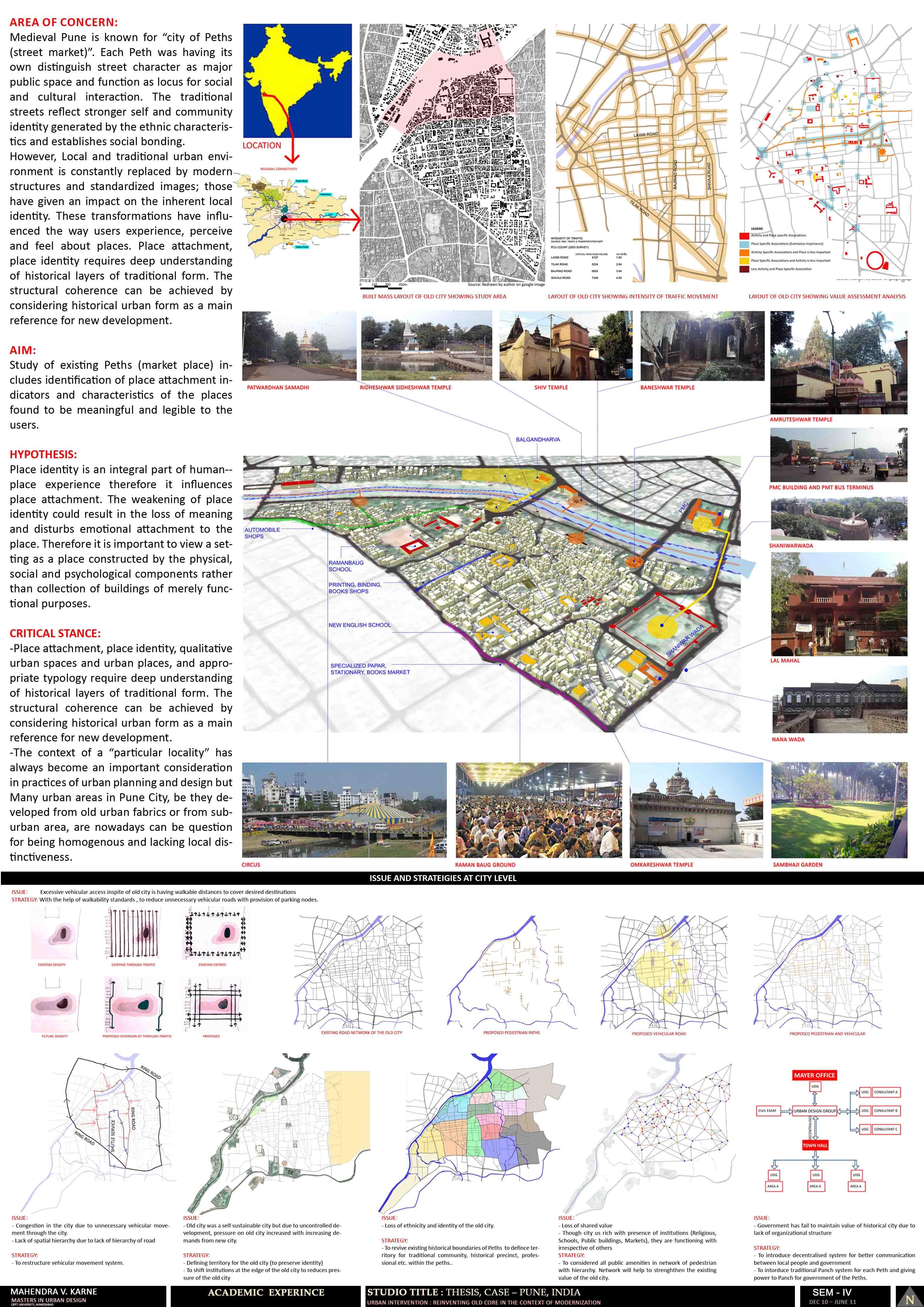 Master thesis urban design