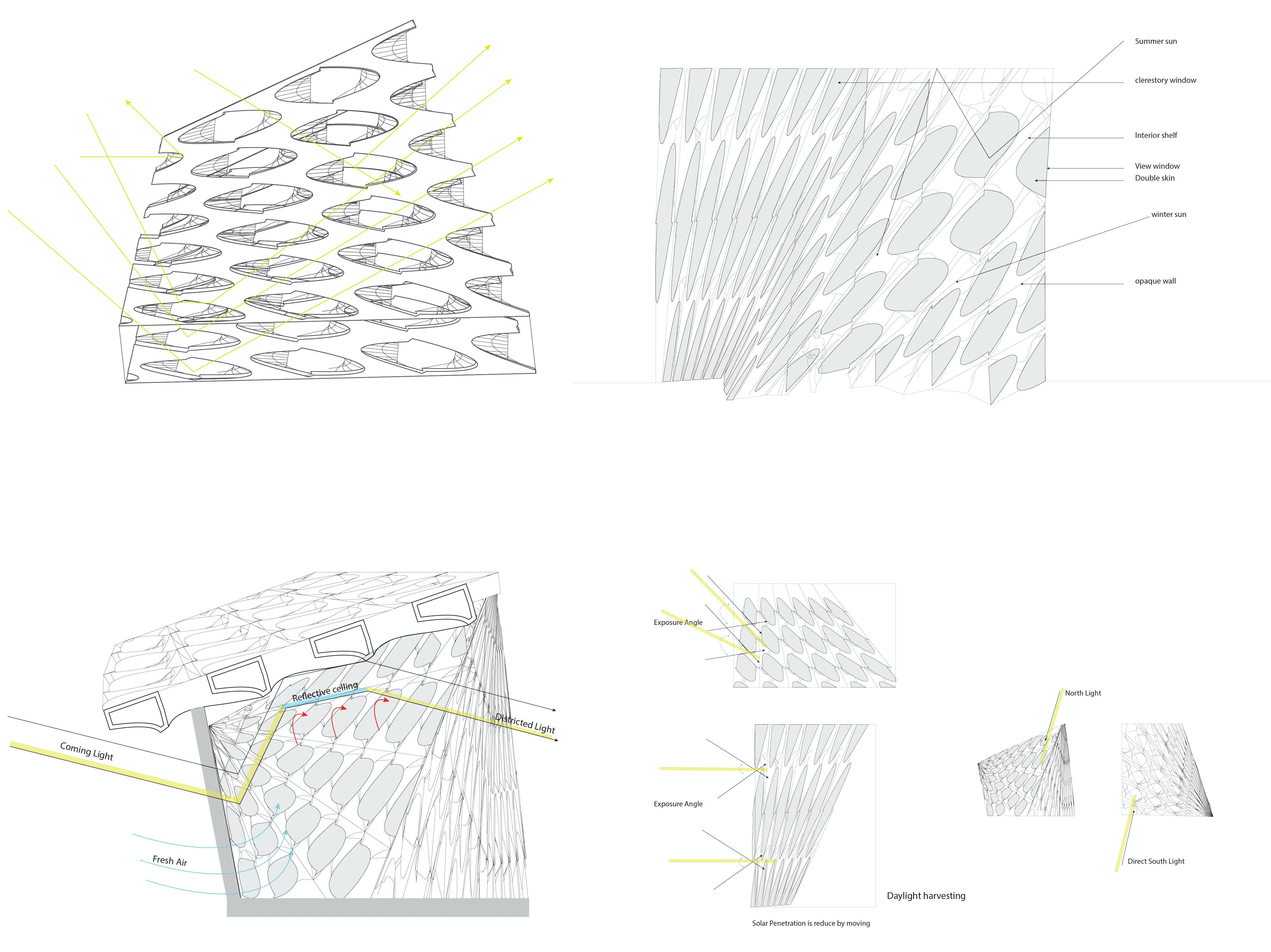 dynamic architecture system