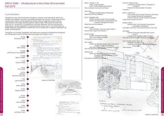 Texas Tech University Urban Design catalogue via Chelsea Serrano-Piche