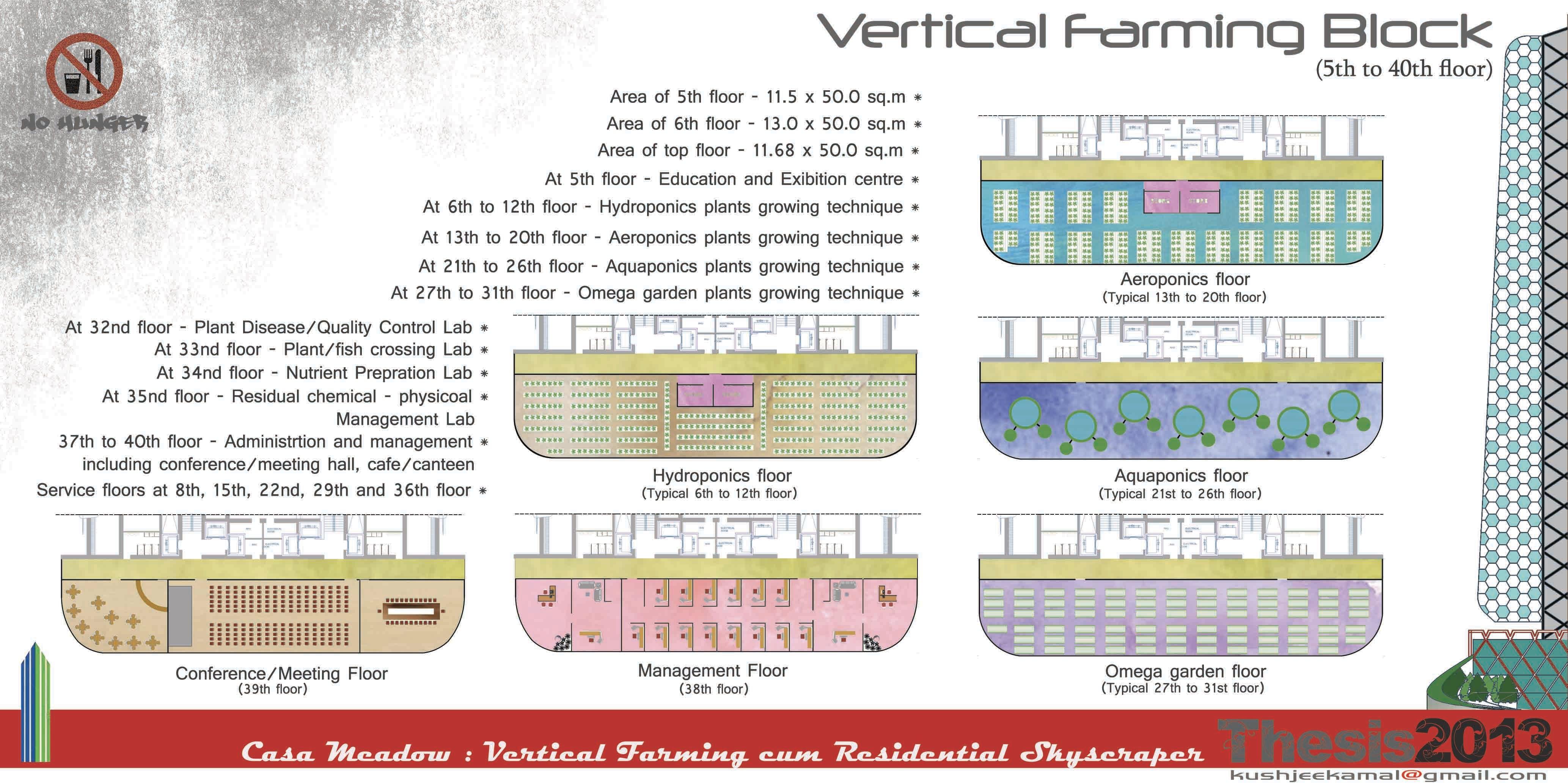 thesis   vertical farming cum residential skyscraper