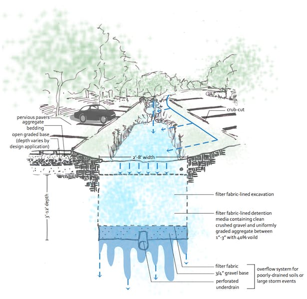 Lehi Green Link   Anna Chen   Archinect