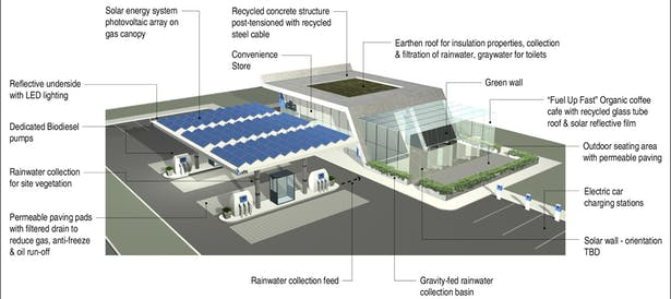 Delta Fueling Station Fuel Station Of The Future