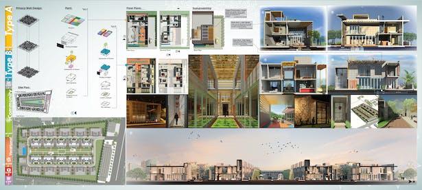 Dissertation housing