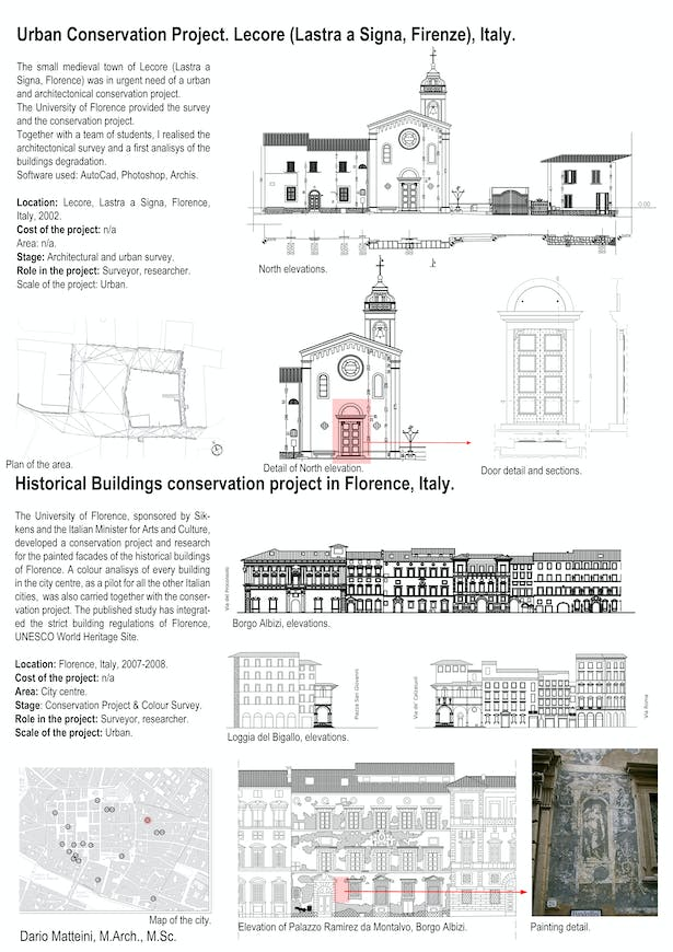Examples and photos of the project.