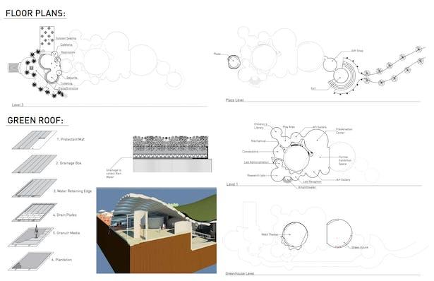 Project Board - 2