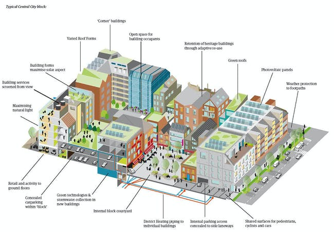 Christchurch recovery plan by Gehl Architects, Denmark