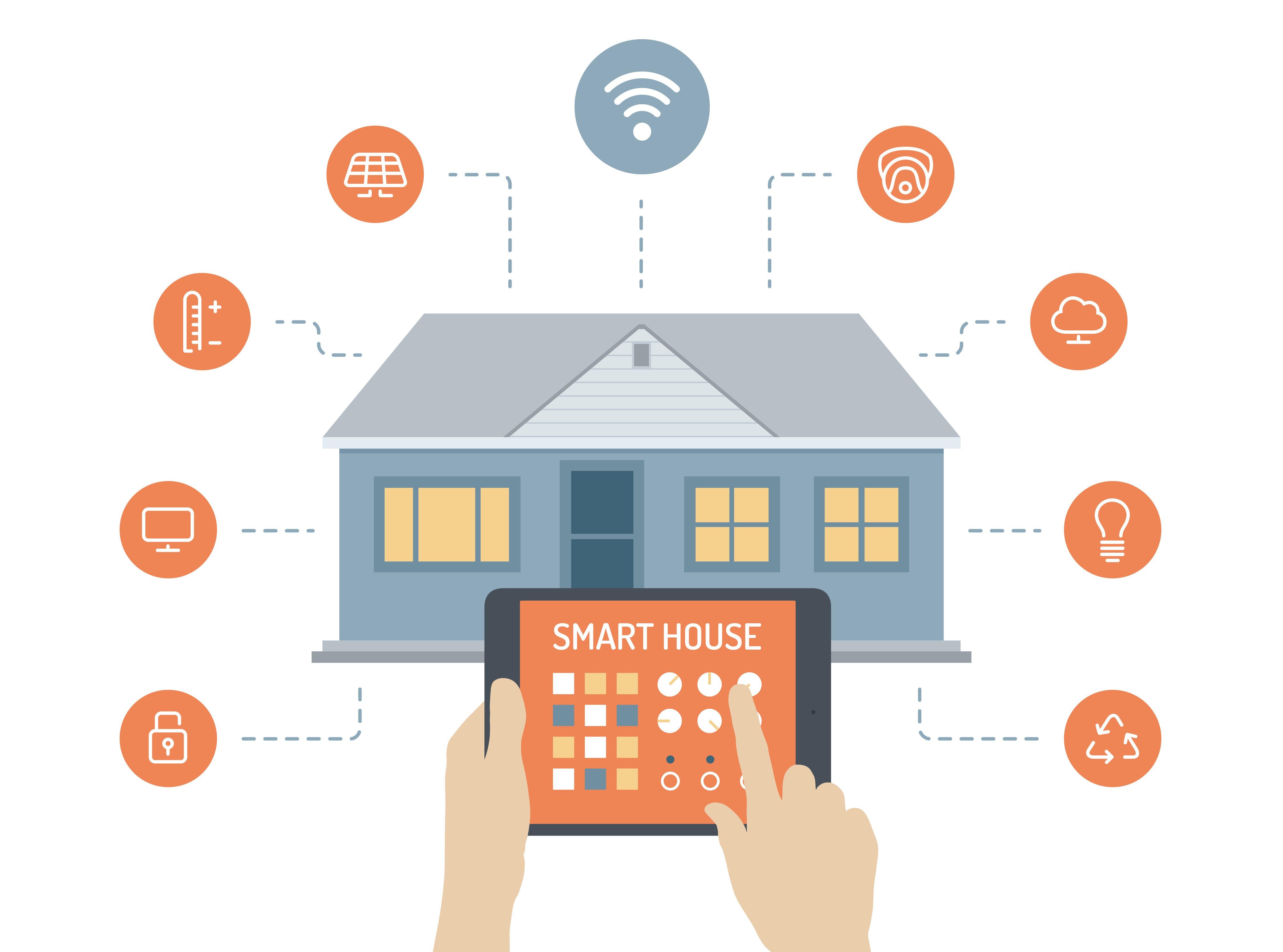 خانه هوشمند خرید از آمازون