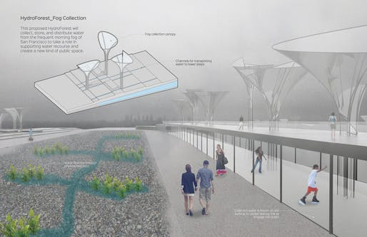 "From Difei Chen and Ted Ngai's ""HydroForest"" proposal."