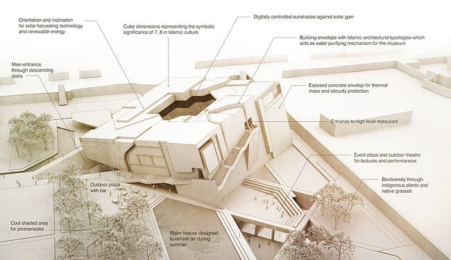 Function diagram (Image: Matteo Cainer Architects)