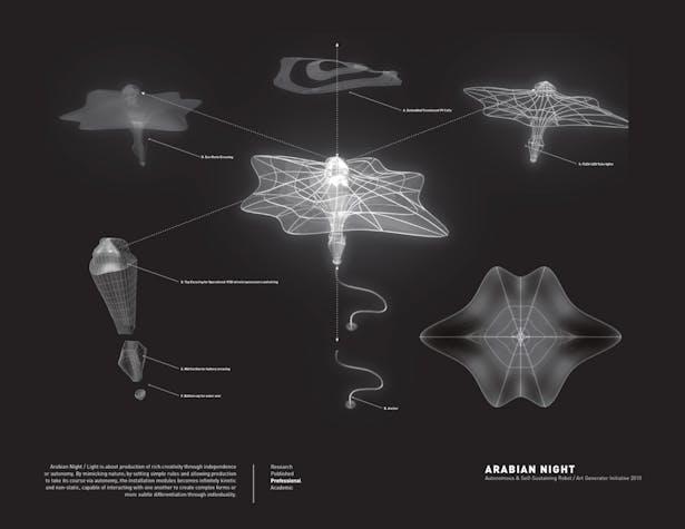 Arabian Light: Autonomous & Self-Sustaining Robot / Art Generator Initiative 2010