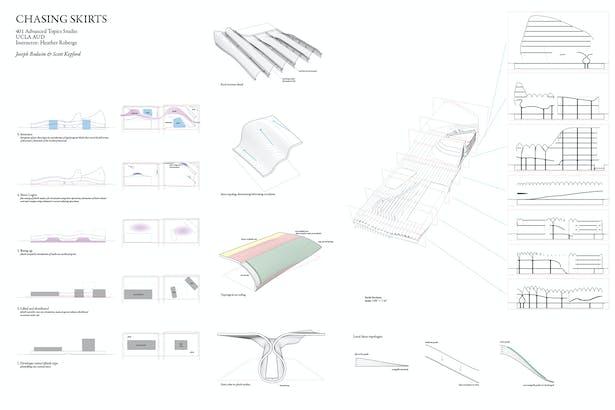 Board 1 - diagrams