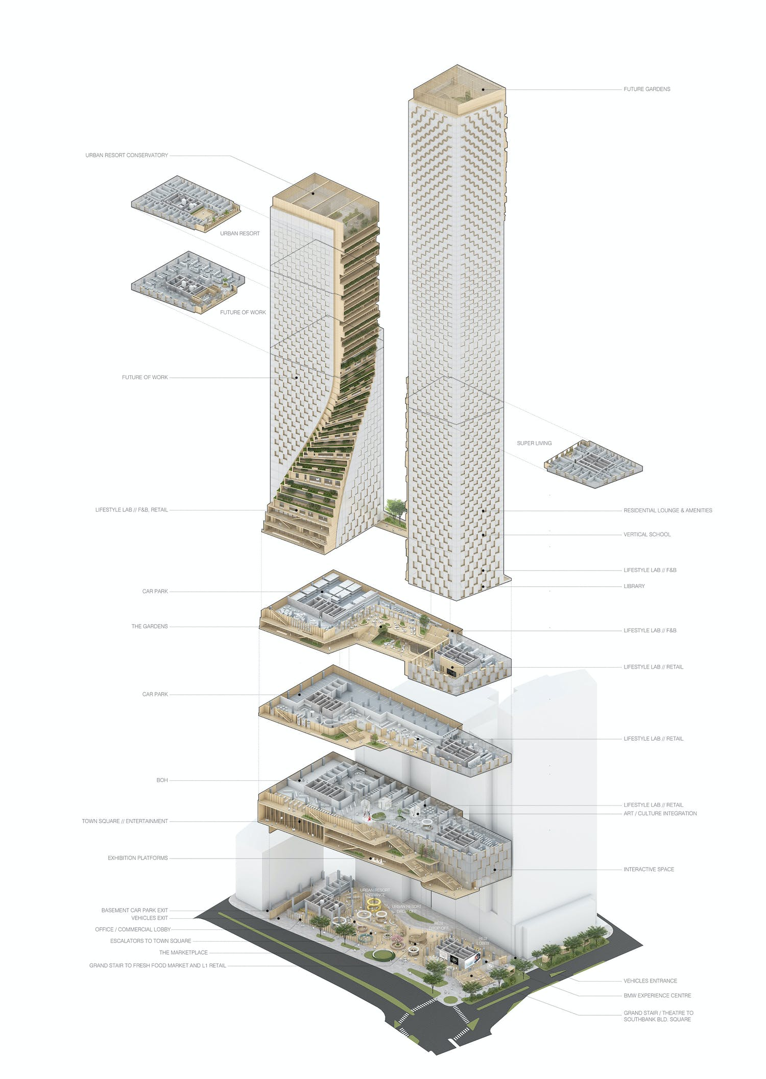 Unstudio Proposes Green Spine Towers For The Beulah