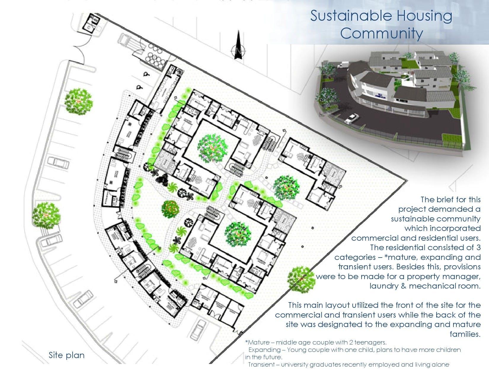 sustainable community housing