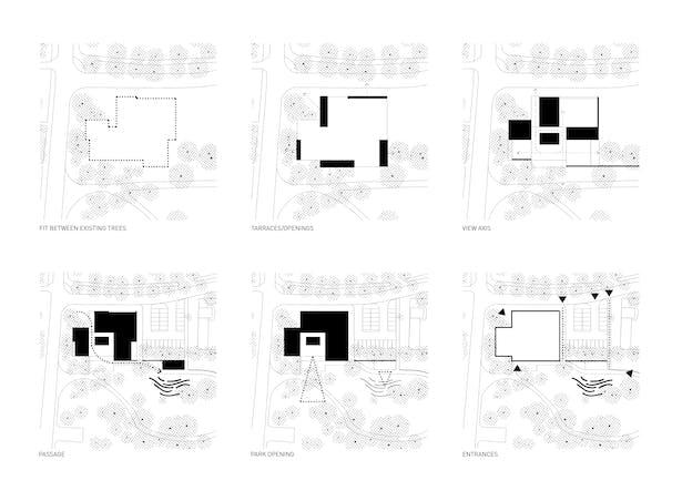 urban schemes