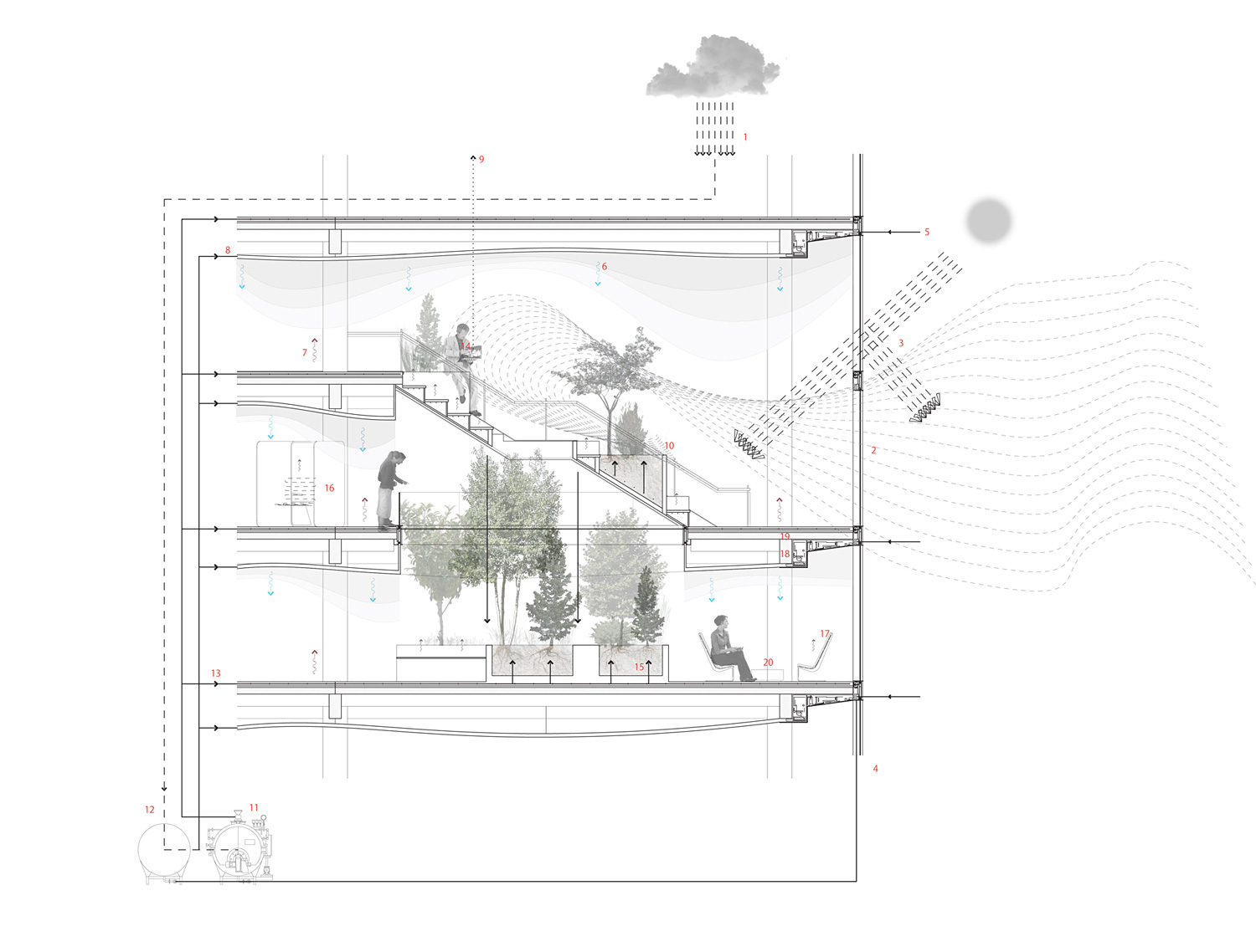 Winners of the Workplace of the Future Competition