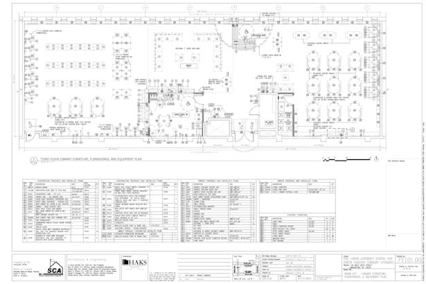 Furniture, Fixtures & Equipment Plan and Schedule