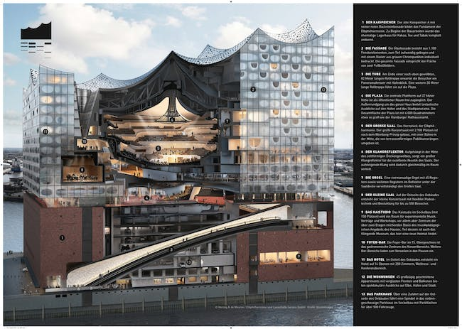 Elbphilharmonie Cross-Section. Images © Herzog & de Meuron / bloomimages.