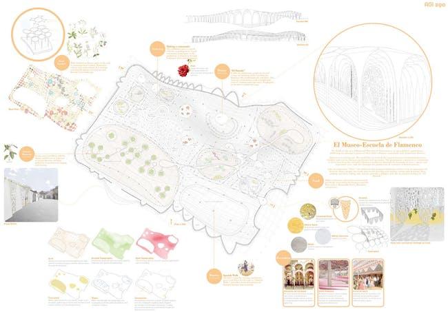 First Prize: John Ng / Pei-Yao Wu; Architectural Association, London, UK
