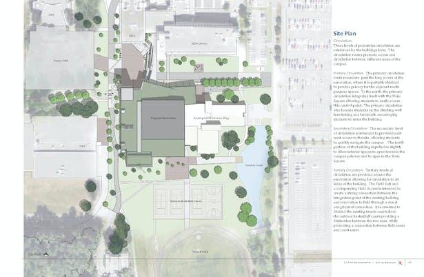 Plan: Site
