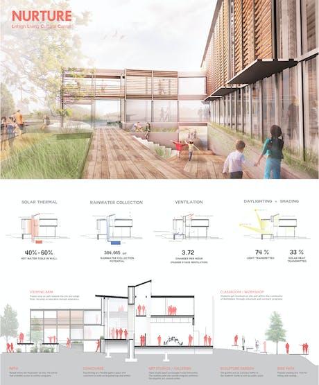 AIA San Antonio Design Awards: Citation Award - Unbuilt with Kurt Kimsey