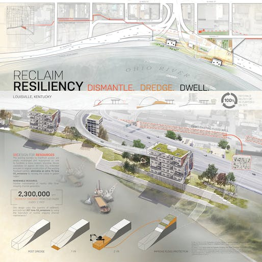 Reclaim Resiliency: Dismantle. Dredge. Dwell. by Ryan Bing and Joe Scherer