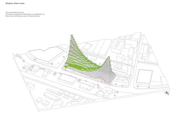 Diagram_Green areas