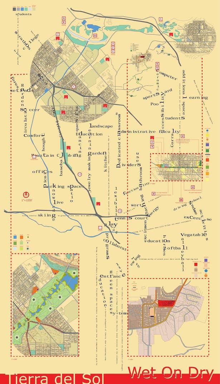 Community Master Planning Collage