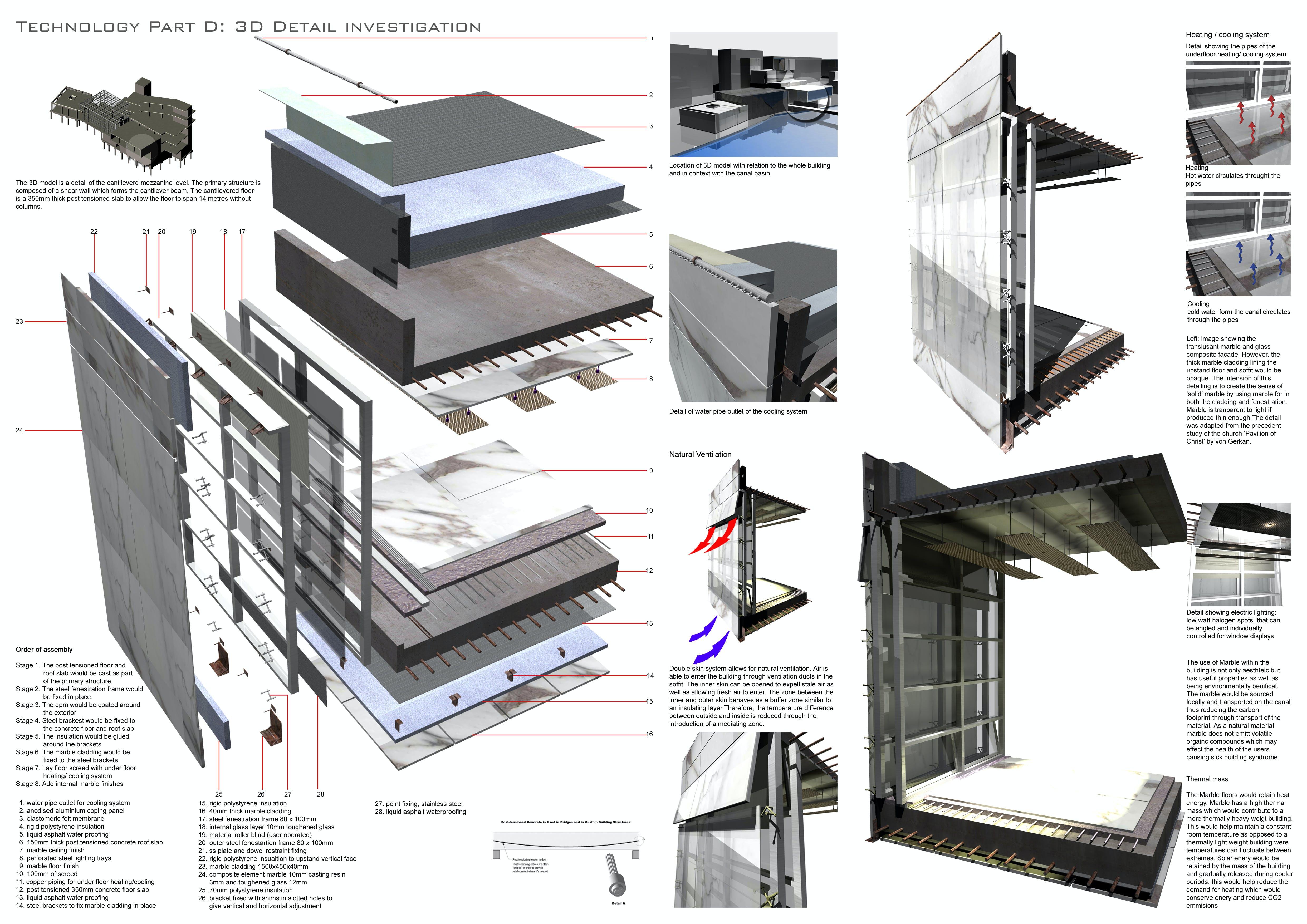 3d Detail Diesal Store Benjamin Peter Thornton