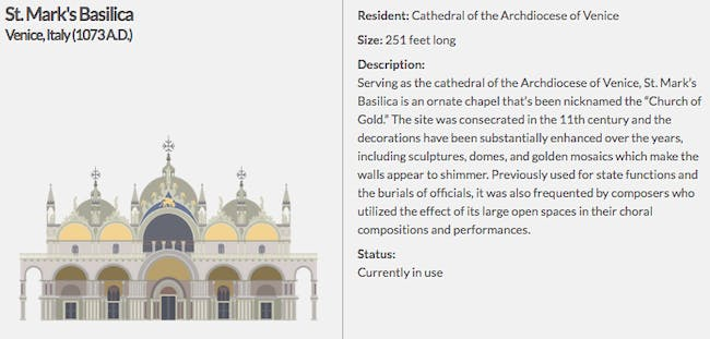 From the '35 Palaces From Around the World' interactive infographic by Movoto. Image via movoto.com