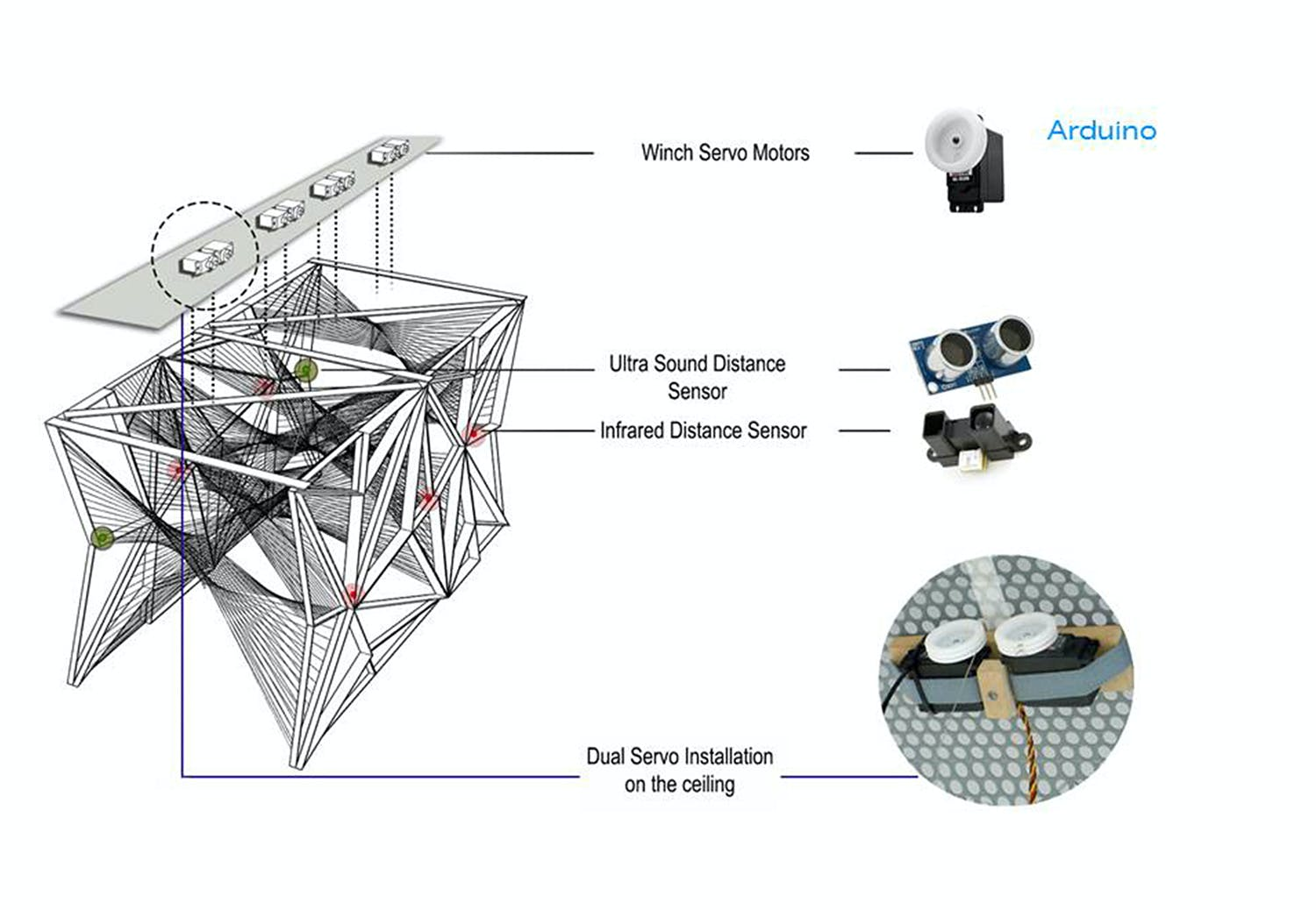 Bustler Architecture Competitions Events News Infrared Proximity Sensor Wiring Diagram Related