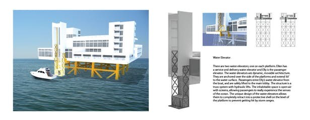 I have designed a hydrolic water elevator to transport passengers and supplies from the boat, to 30' to the platform. Both Ellen and Elly have a water elevator. The elevator retracts completely above the platform to prevent damage from storm serges. The passenger part of the elevator is a 'cage-like' structure with screen inbetween for a complete experience.