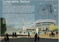 Sustainability Stations