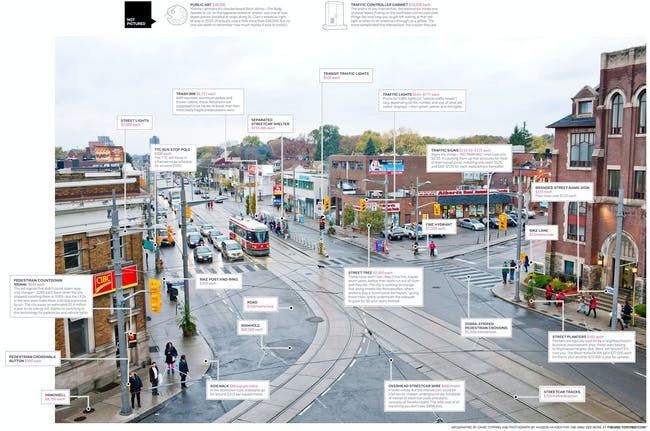 price of a Toronto street via The Grid