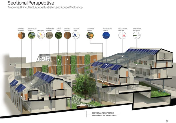 Sectional Perspective