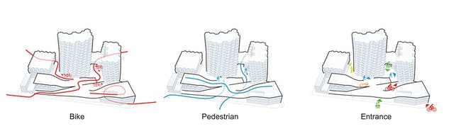 Circulation diagram. Image courtesy of Workshop XZ.
