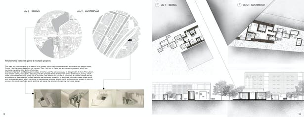 other two sites & plan & section