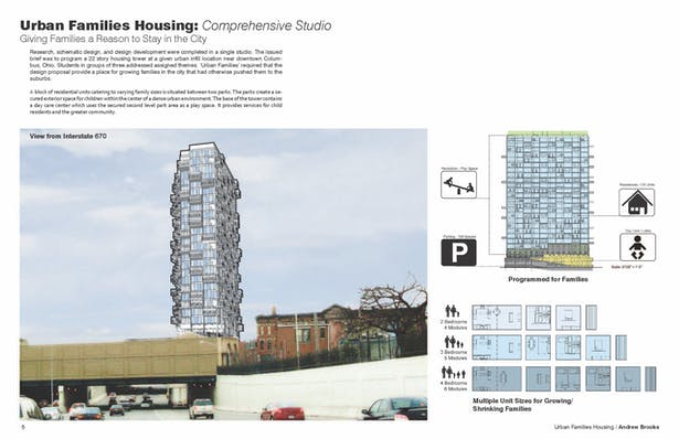 Urban Families Housing - 1/3