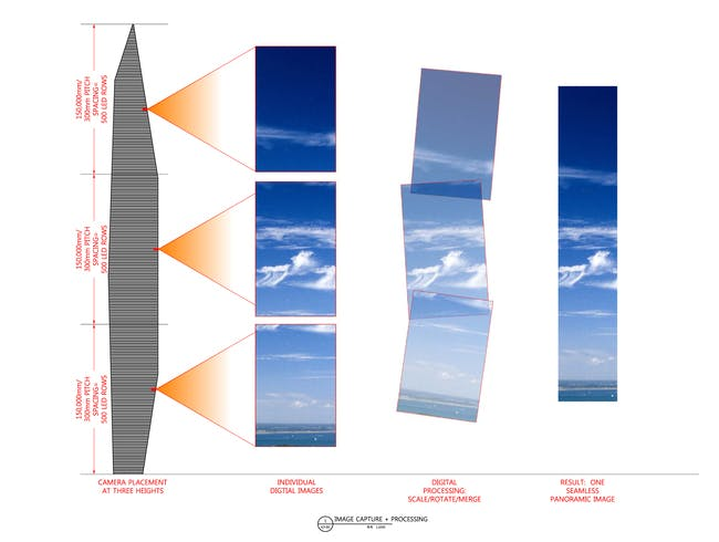 Tower Infinity via GDS Architects