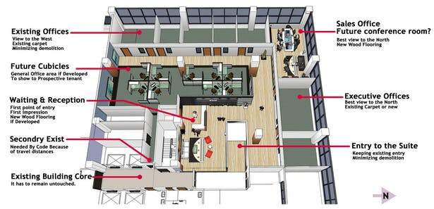"IBC 2015, will allow ""one exist"" from a suite (B Occupancy) without fire sprinkler, if occupant load is below 30 and travel distance are not more than 100'. One consideration for tenant suite design is that the code requirements for suite tenant exit discharge are different than building/floor exit discharge. IBC Table 10006.2.1 page 254. Some municipalities may allow you to subtract circulation/corridor from your total square footage on ""existing building"" to drive at lower occupant..."