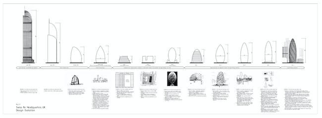 """Included among the documents submitted toward the end of the planning review was this chart showing some of the variant designs considered for 30 St Mary Axe between 1996 and 2000. Foster + Partners, 'Swiss Re Environmental Statement, Part IV: Non-Technical Summary, May 2000"""": """"Fig. 5, Part 4: Design Evolution."""" Courtesy of Foster + Partners."""