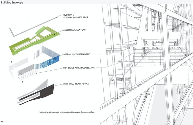Boston architectural college provides an accelerated path to become b arch mikhail kroniks degree project emphasizing systems in a community library instructor ccuart Images