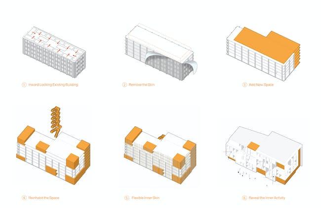 Diagram - Wates House. Credit: Hawkins\Brown.