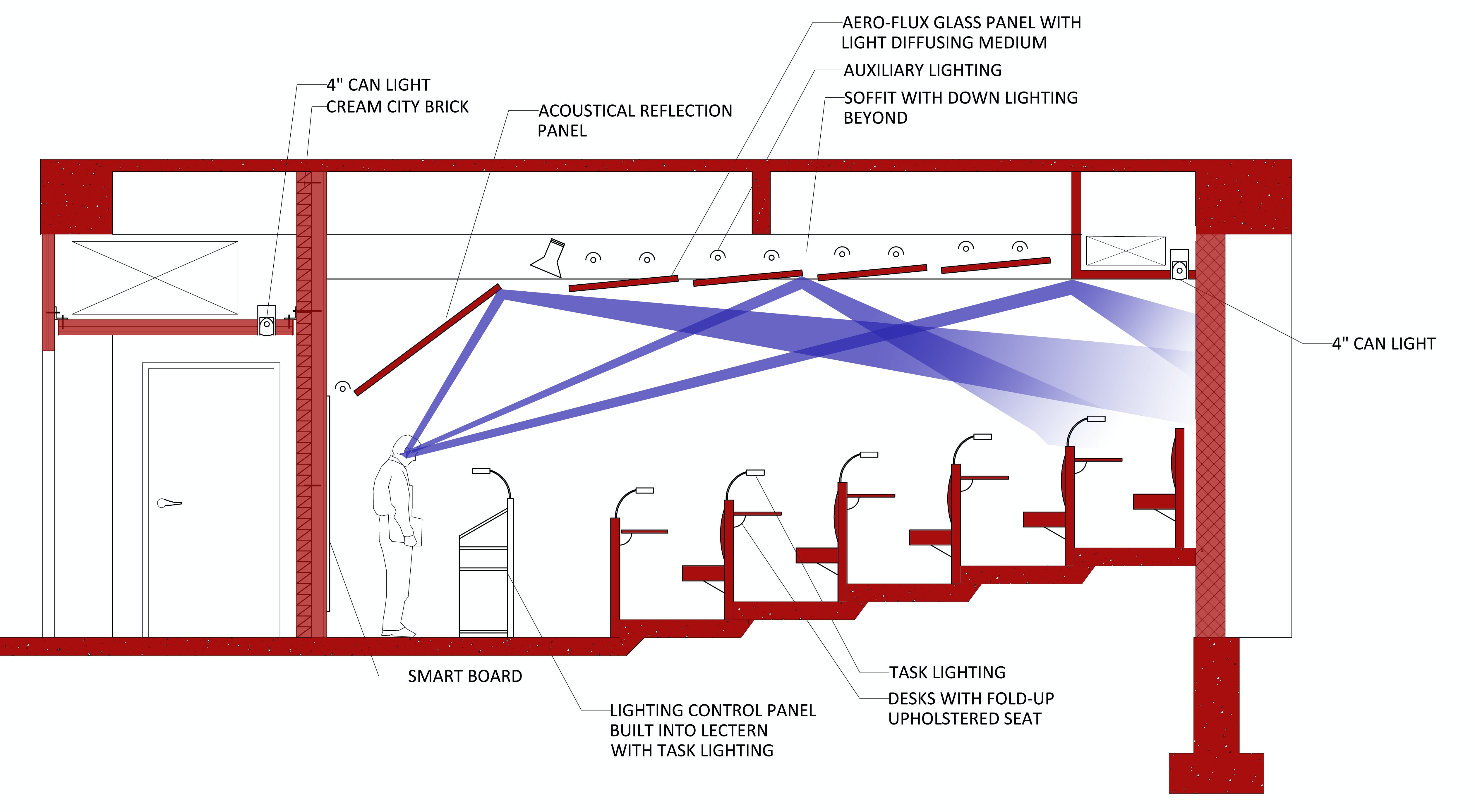 ollswang lecture hall lighting and acoustics ashley rybarczyk rh archinect com Portrait Lighting Setup Diagram Light Switch Wiring Diagram