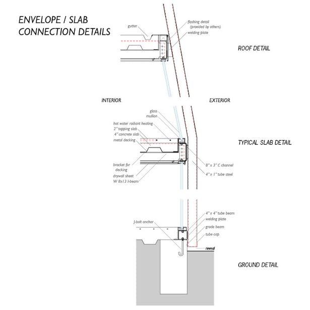Facade connection details